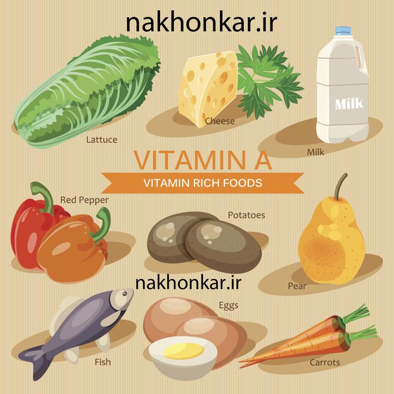 ناخن کار ، مواد غذایی حاوی ویتامین A a
