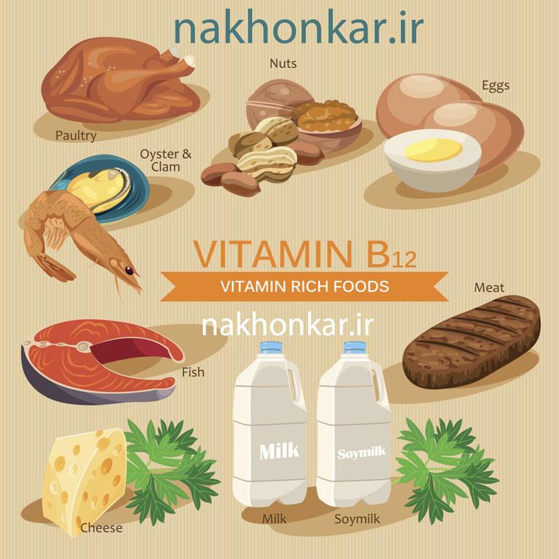 ویتامین ها و مواد معدنی مواد غذایی تصویر. ویتامین B12 ، ناخن کار ، مواد غذایی حاوی ویتامین b B